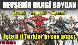 Nevşehir hangi Türk boyundan? İşte...